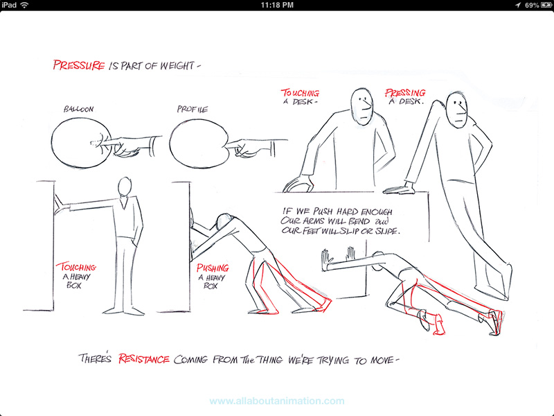 Richard Williams - The Animator's Survival Kit iPad App - Pressure