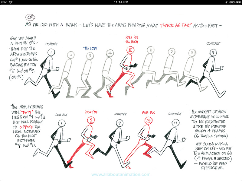 Richard Williams - The Animator's Survival Kit iPad App - Walk Cycle